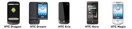 Android Spy Software Supported Android Phones (HTC Dragon, HTC Dream, HTC Eris, HTC Hero, HTC Magic)